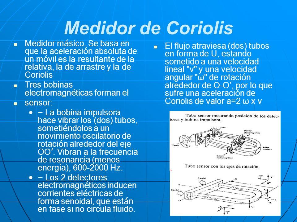 Medidor de Coriolis La fuerza ejercida sobre el fluido como consecuencia de la aceleración cambia de signo con v , por lo que se genera un par de fuerzas que produce una torsión de los tubos alrededor del eje RR .