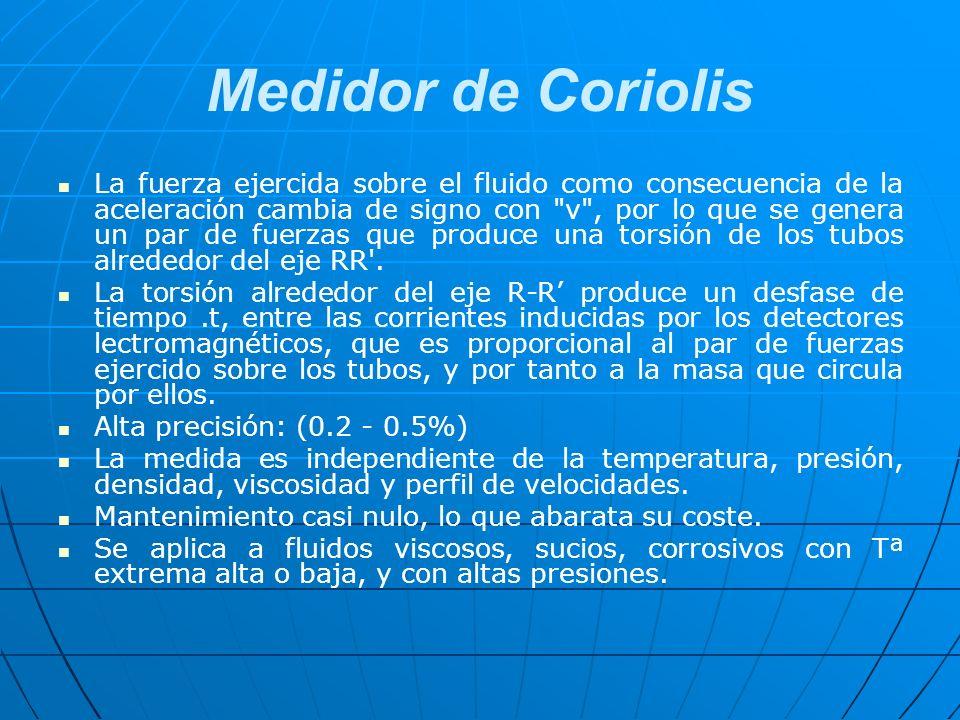 Medidor de Coriolis La fuerza ejercida sobre el fluido como consecuencia de la aceleración cambia de signo con