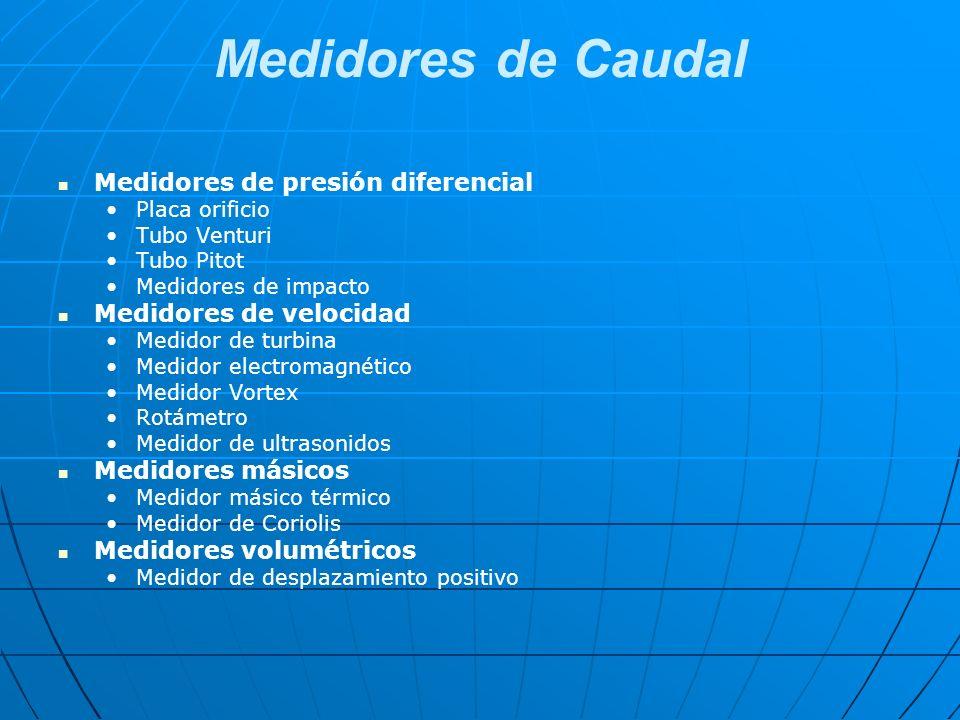 Medidores de Caudal Medidores de presión diferencial Placa orificio Tubo Venturi Tubo Pitot Medidores de impacto Medidores de velocidad Medidor de tur