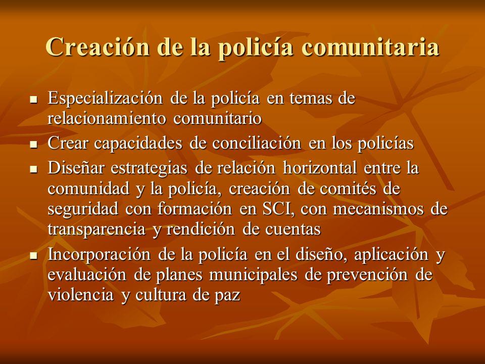 Creación de la policía comunitaria Especialización de la policía en temas de relacionamiento comunitario Especialización de la policía en temas de rel