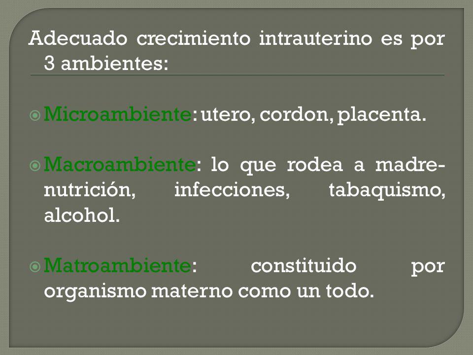 Adecuado crecimiento intrauterino es por 3 ambientes: Microambiente: utero, cordon, placenta. Macroambiente: lo que rodea a madre- nutrición, infeccio