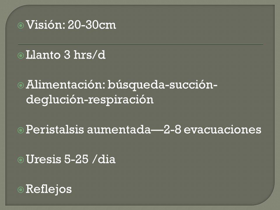 Visión: 20-30cm Llanto 3 hrs/d Alimentación: búsqueda-succión- deglución-respiración Peristalsis aumentada2-8 evacuaciones Uresis 5-25 /dia Reflejos
