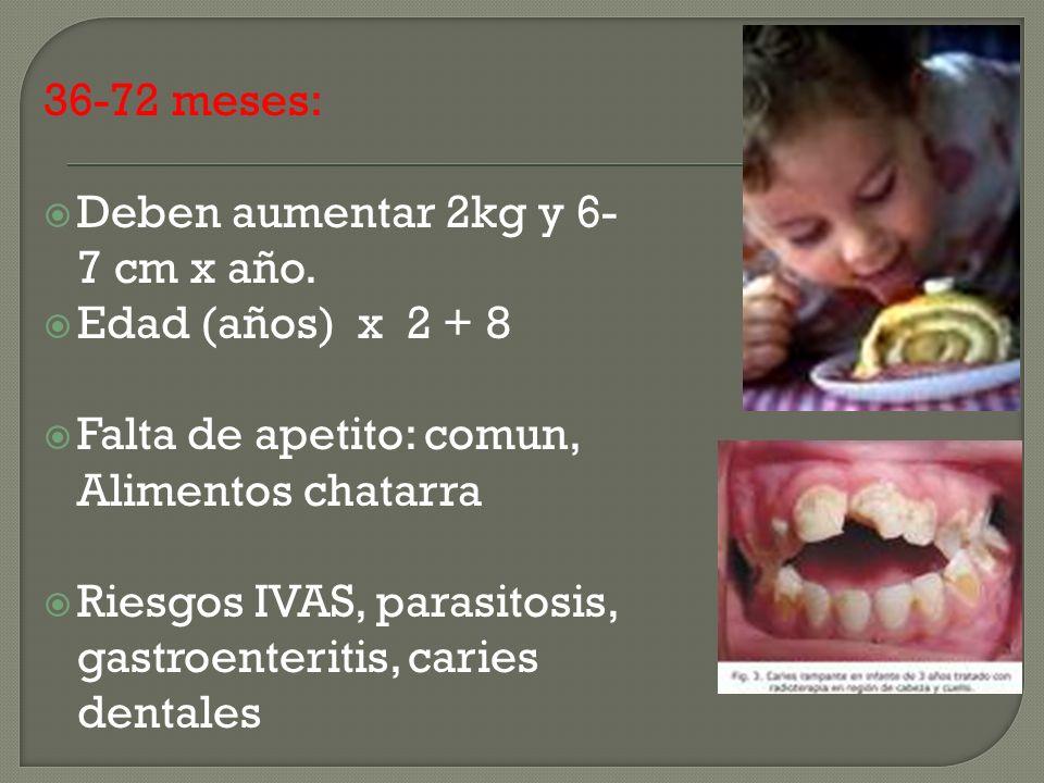 36-72 meses: Deben aumentar 2kg y 6- 7 cm x año. Edad (años) x 2 + 8 Falta de apetito: comun, Alimentos chatarra Riesgos IVAS, parasitosis, gastroente