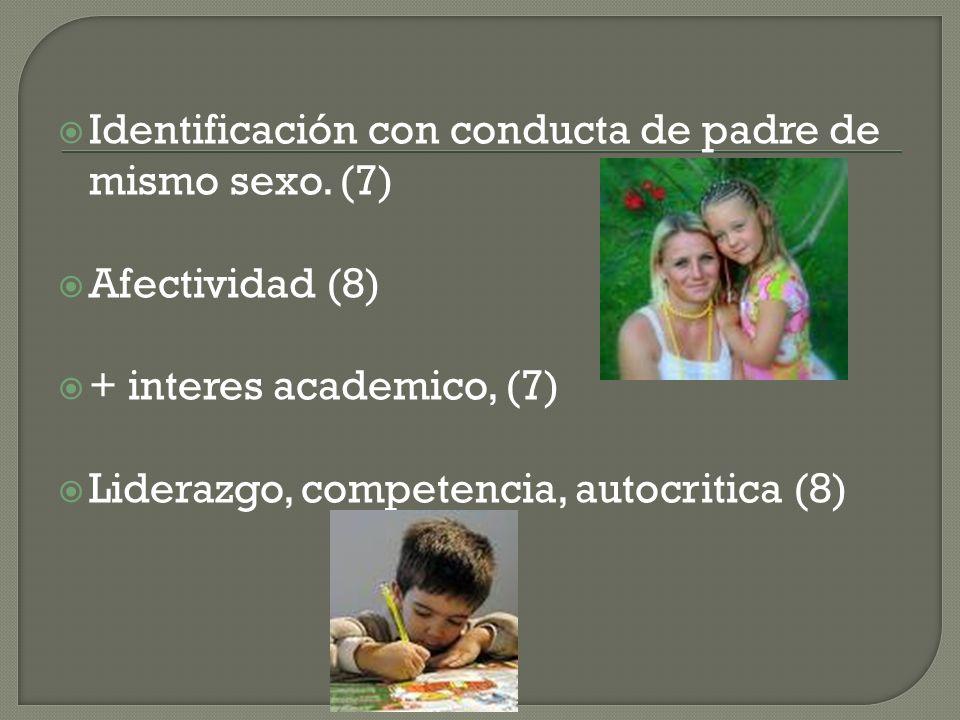 Identificación con conducta de padre de mismo sexo. (7) Afectividad (8) + interes academico, (7) Liderazgo, competencia, autocritica (8)
