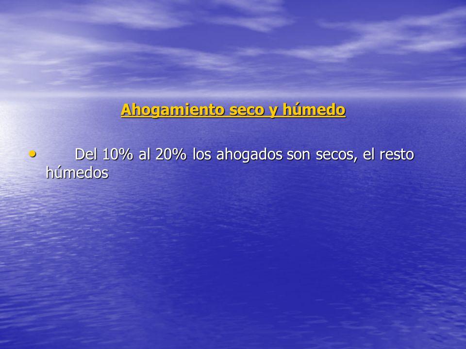Ahogamiento seco y húmedo Del 10% al 20% los ahogados son secos, el resto húmedos Del 10% al 20% los ahogados son secos, el resto húmedos