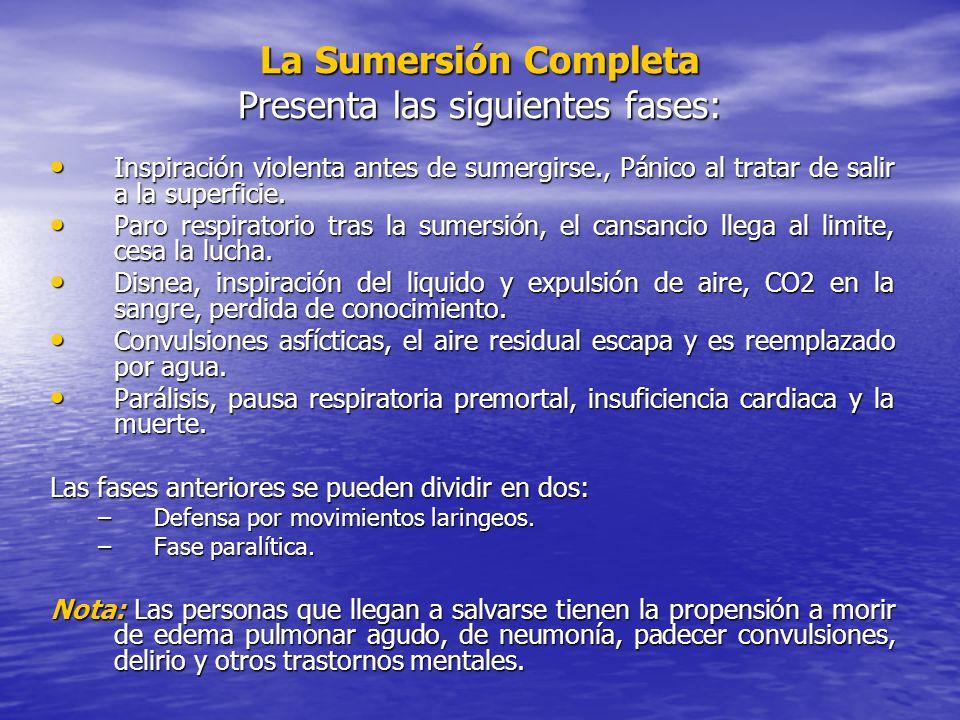 La Sumersión Completa Presenta las siguientes fases: Inspiración violenta antes de sumergirse., Pánico al tratar de salir a la superficie.