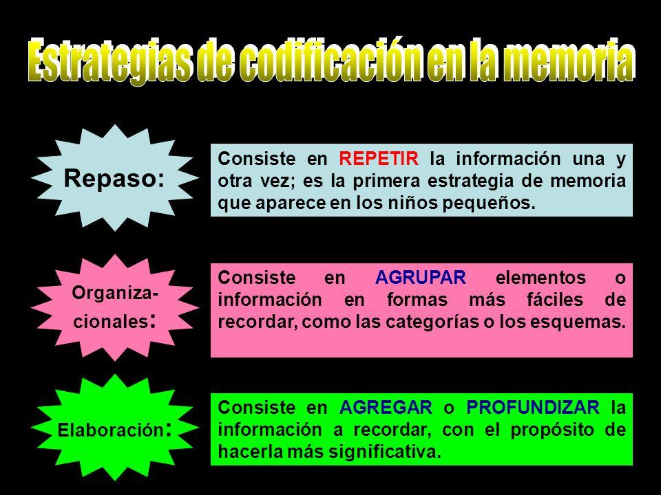 Repaso: Organiza- cionales : Elaboración : Consiste en REPETIR la información una y otra vez; es la primera estrategia de memoria que aparece en los n