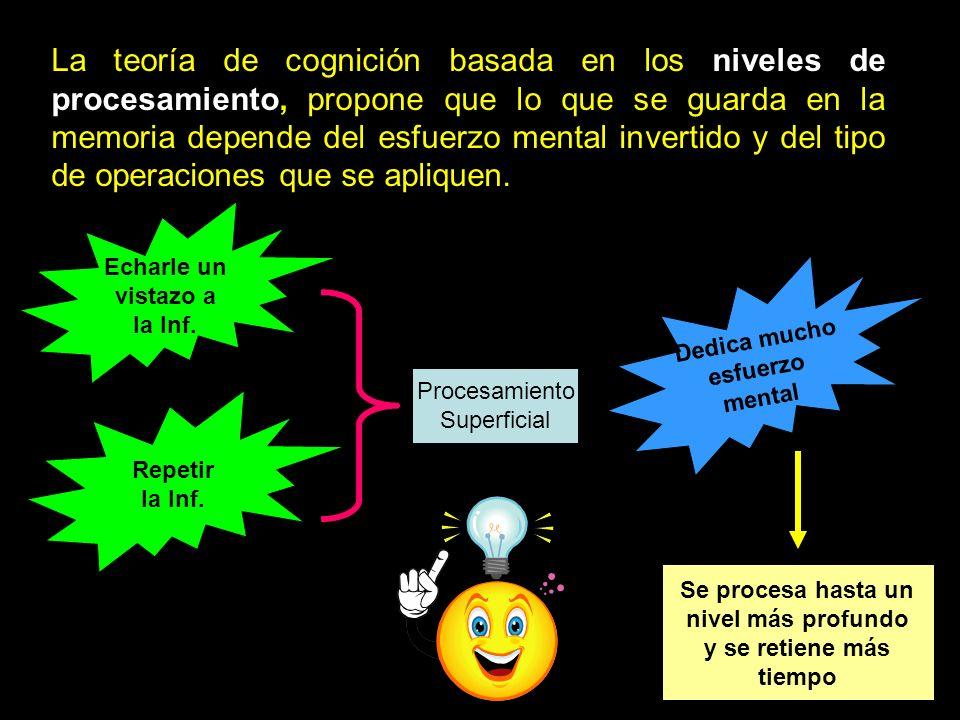 La teoría de cognición basada en los niveles de procesamiento, propone que lo que se guarda en la memoria depende del esfuerzo mental invertido y del