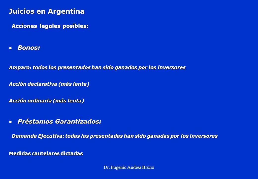 Dr. Eugenio Andrea Bruno Juicios en Argentina Acciones legales posibles: Acciones legales posibles: Bonos: Bonos: Amparo: todos los presentados han si