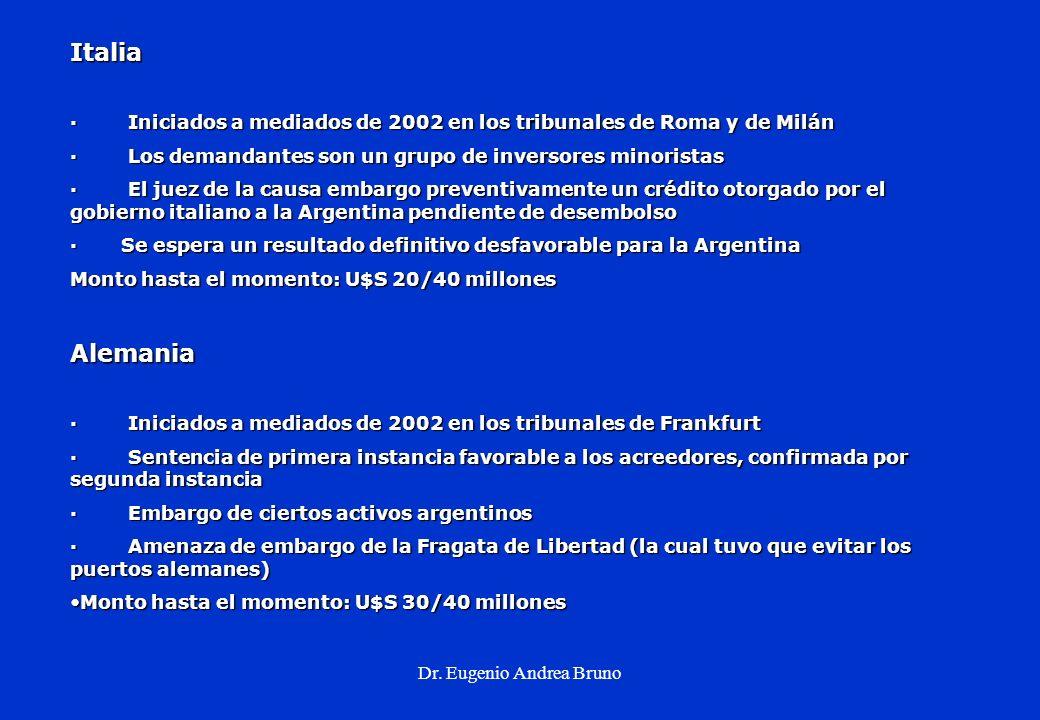 Dr. Eugenio Andrea Bruno Italia · Iniciados a mediados de 2002 en los tribunales de Roma y de Milán · Los demandantes son un grupo de inversores minor
