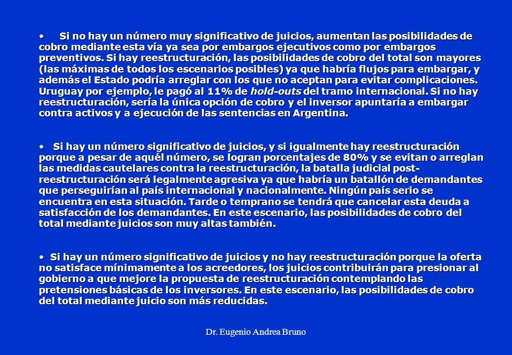 Dr. Eugenio Andrea Bruno Si no hay un número muy significativo de juicios, aumentan las posibilidades de cobro mediante esta vía ya sea por embargos e