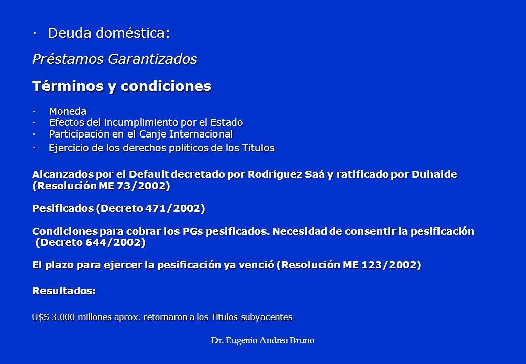 Dr. Eugenio Andrea Bruno · Deuda doméstica: Préstamos Garantizados Términos y condiciones · Moneda · Efectos del incumplimiento por el Estado · Partic