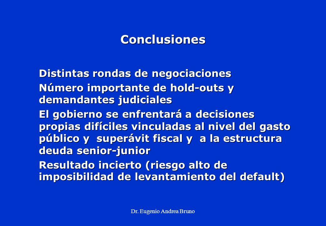 Dr. Eugenio Andrea Bruno Conclusiones Distintas rondas de negociaciones Número importante de hold-outs y demandantes judiciales El gobierno se enfrent