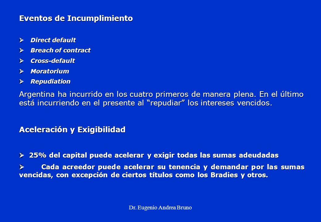 Dr. Eugenio Andrea Bruno Eventos de Incumplimiento Direct default Direct default Breach of contract Breach of contract Cross-default Cross-default Mor
