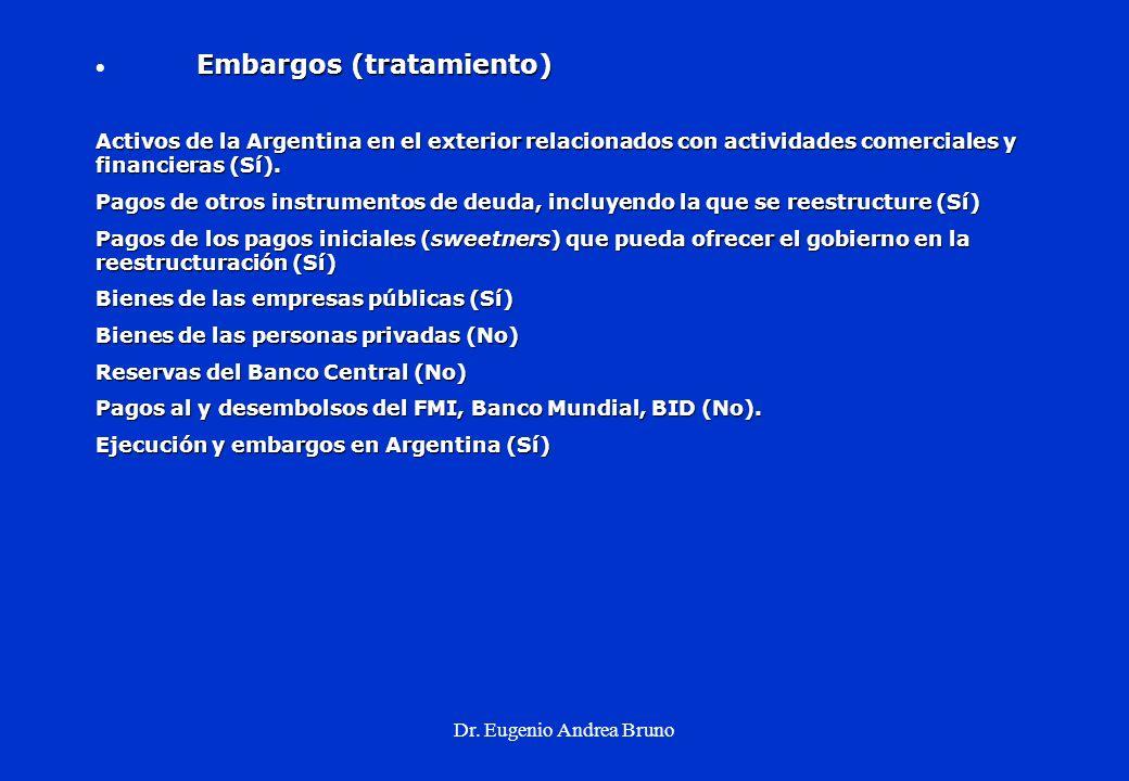 Dr. Eugenio Andrea Bruno Embargos (tratamiento) Activos de la Argentina en el exterior relacionados con actividades comerciales y financieras (Sí). Pa