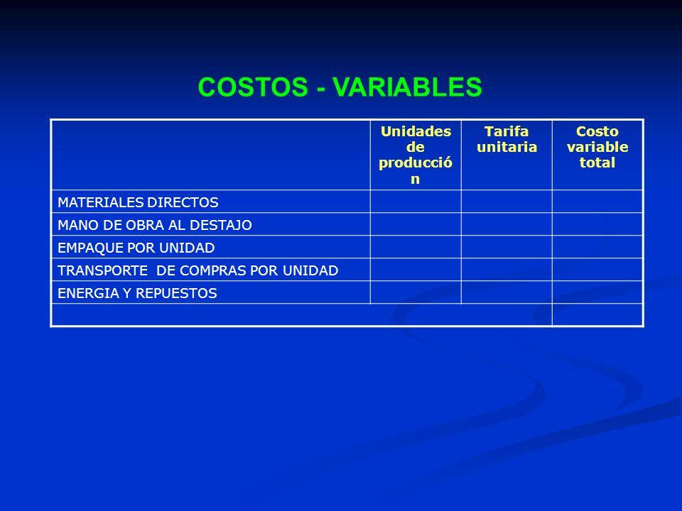 COSTOS - VARIABLES Unidades de producció n Tarifa unitaria Costo variable total MATERIALES DIRECTOS MANO DE OBRA AL DESTAJO EMPAQUE POR UNIDAD TRANSPO