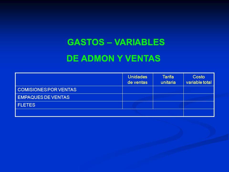 Unidades de ventas Tarifa unitaria Costo variable total COMISIONES POR VENTAS EMPAQUES DE VENTAS FLETES GASTOS – VARIABLES DE ADMON Y VENTAS