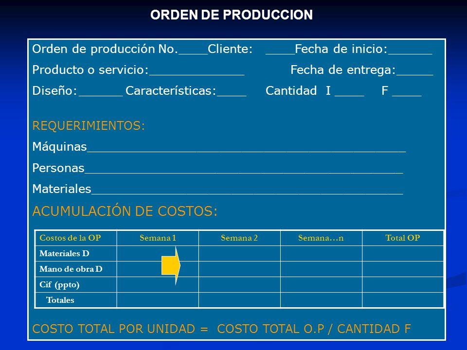 ORDEN DE PRODUCCION Orden de producción No.____Cliente:____Fecha de inicio:______ Producto o servicio:_____________ Fecha de entrega:_____ Diseño:____