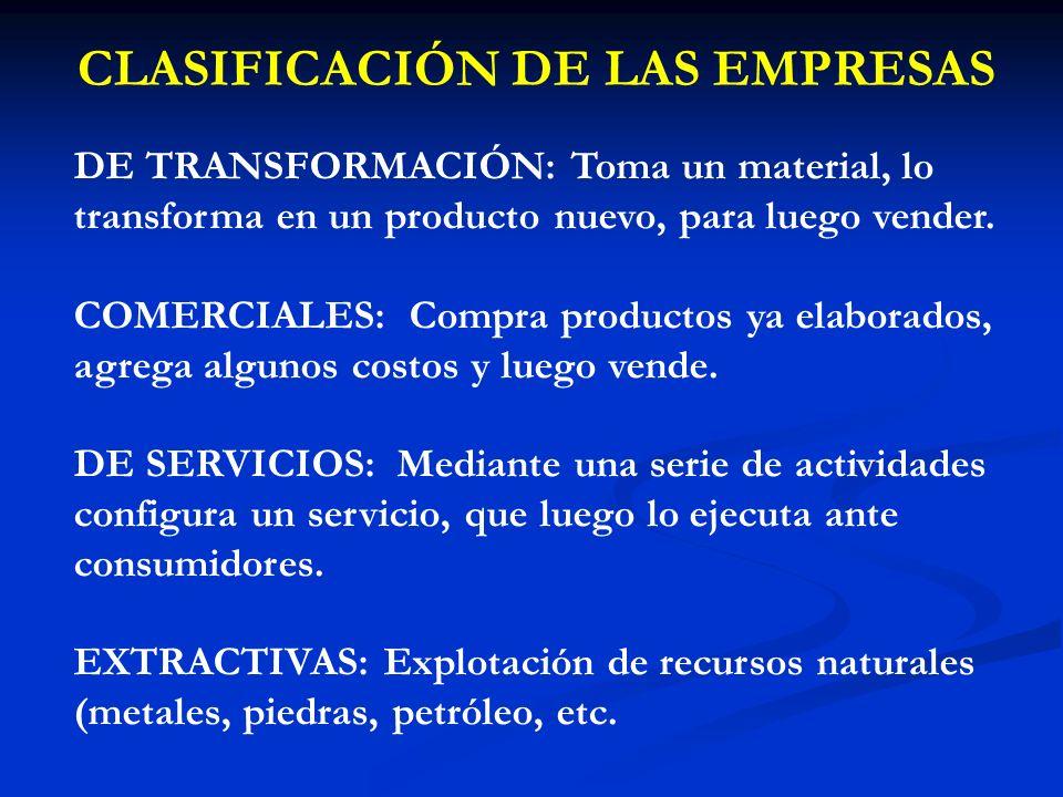 CLASIFICACIÓN DE LAS EMPRESAS DE TRANSFORMACIÓN: Toma un material, lo transforma en un producto nuevo, para luego vender. COMERCIALES: Compra producto