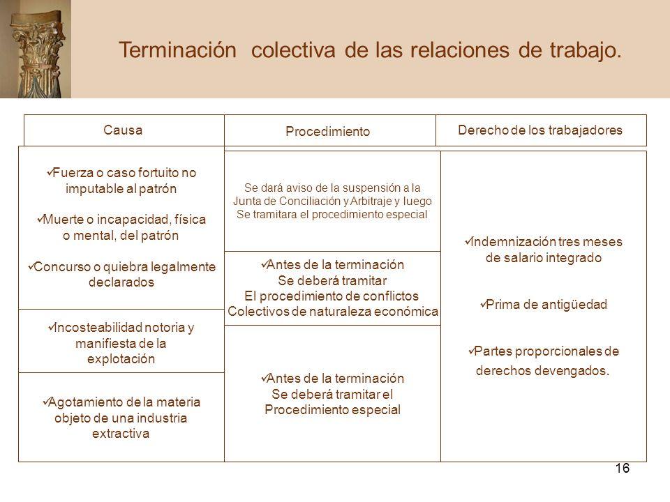 16 Terminación colectiva de las relaciones de trabajo. Causa Procedimiento Derecho de los trabajadores Fuerza o caso fortuito no imputable al patrón M