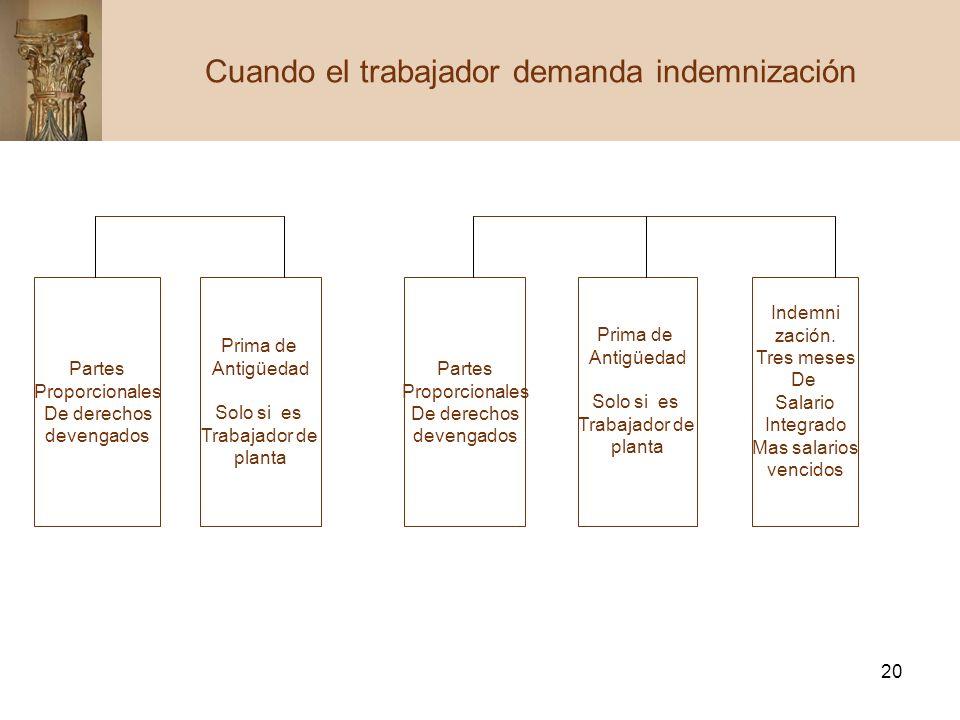 20 Partes Proporcionales De derechos devengados Prima de Antigüedad Solo si es Trabajador de planta Partes Proporcionales De derechos devengados Prima
