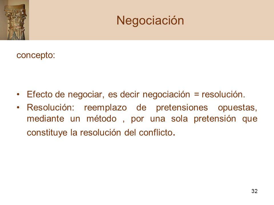 32 concepto: Efecto de negociar, es decir negociación = resolución. Resolución: reemplazo de pretensiones opuestas, mediante un método, por una sola p