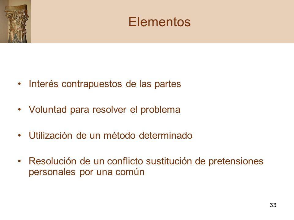 33 Interés contrapuestos de las partes Voluntad para resolver el problema Utilización de un método determinado Resolución de un conflicto sustitución