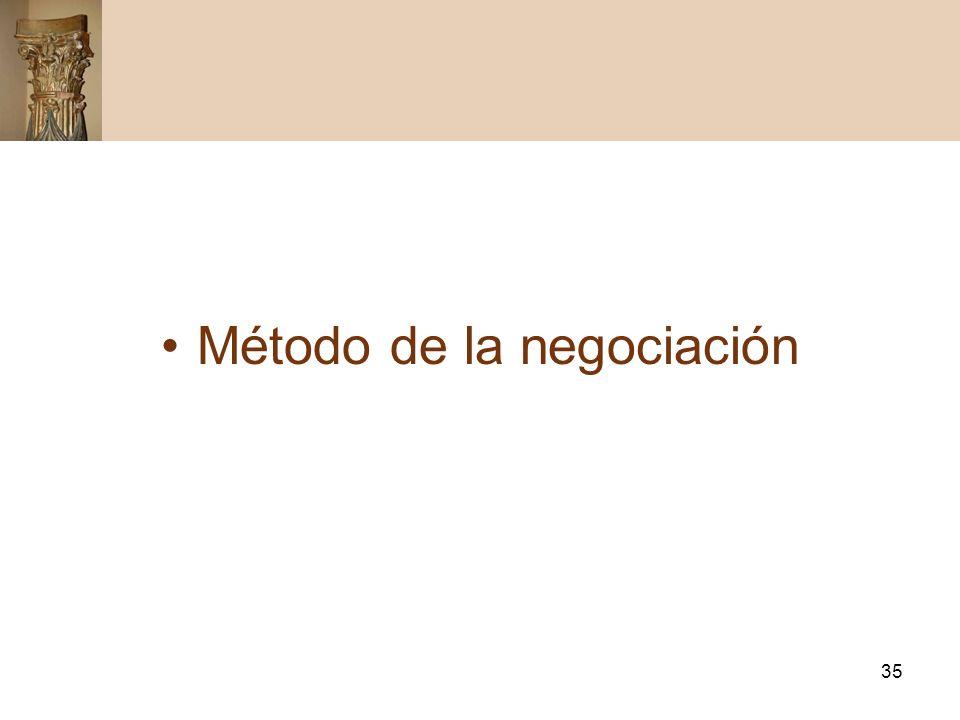35 Método de la negociación