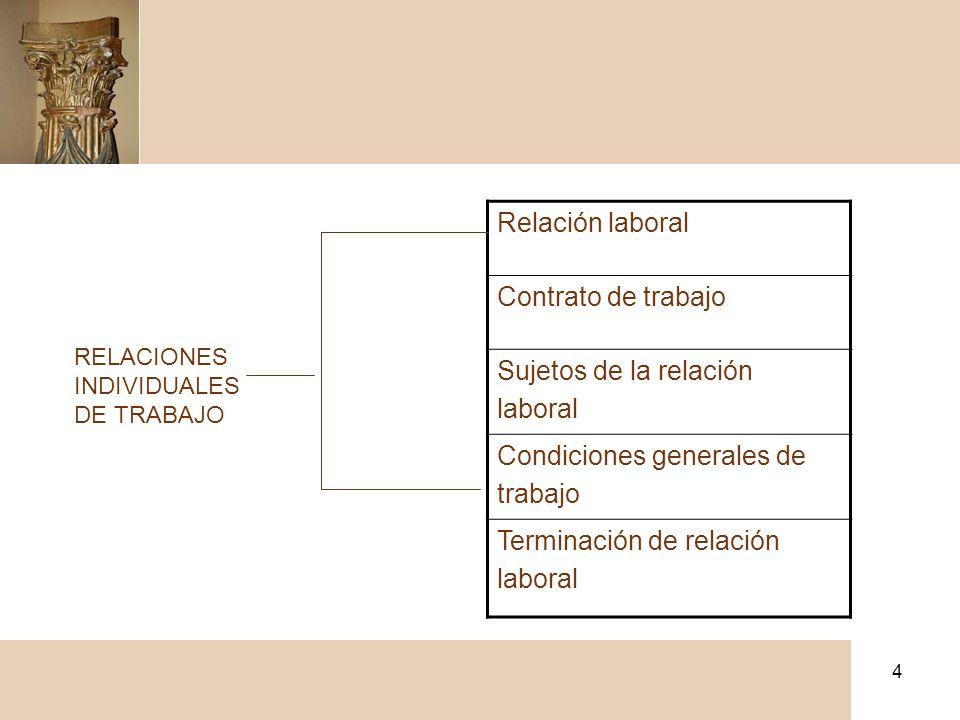 4 Relación laboral Contrato de trabajo Sujetos de la relación laboral Condiciones generales de trabajo Terminación de relación laboral RELACIONES INDI