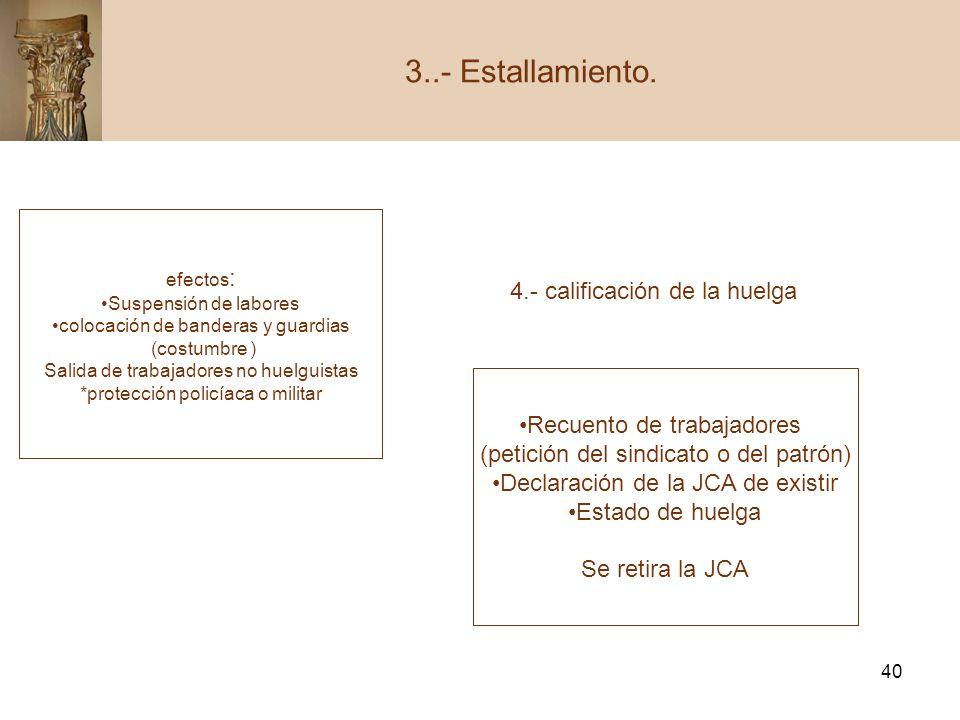 40 3..- Estallamiento. efectos : Suspensión de labores colocación de banderas y guardias (costumbre ) Salida de trabajadores no huelguistas *protecció