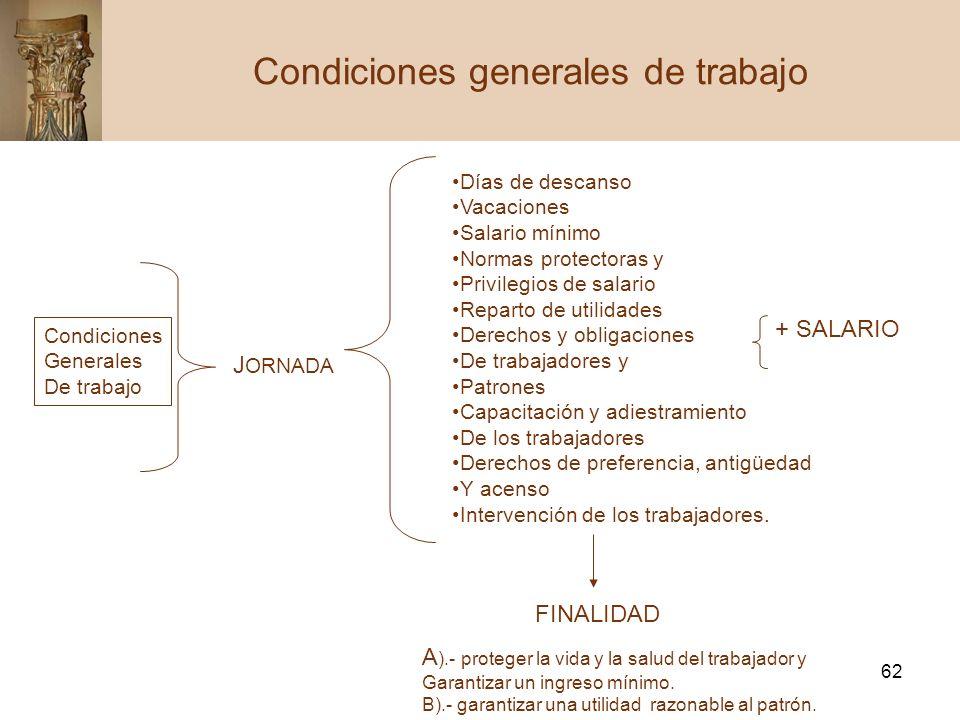 62 Condiciones generales de trabajo Condiciones Generales De trabajo J ORNADA Días de descanso Vacaciones Salario mínimo Normas protectoras y Privileg