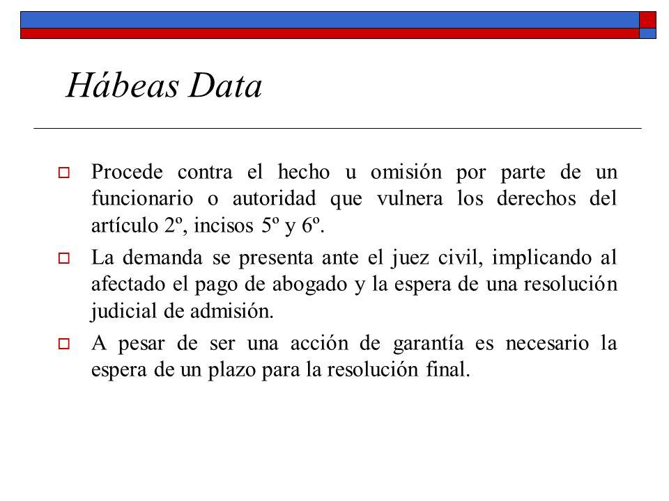 Hábeas Data Procede contra el hecho u omisión por parte de un funcionario o autoridad que vulnera los derechos del artículo 2º, incisos 5º y 6º. La de