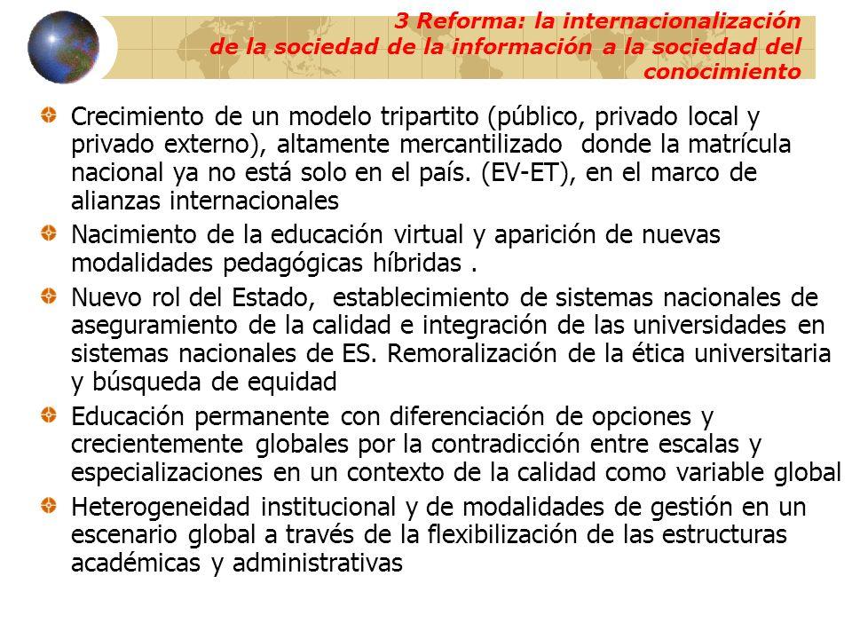 3 Reforma: la internacionalización de la sociedad de la información a la sociedad del conocimiento Crecimiento de un modelo tripartito (público, priva