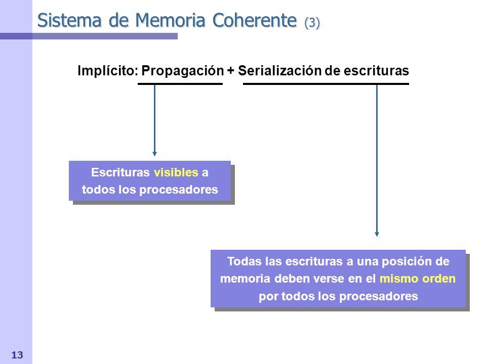 14 Políticas para mantener la coherencia (1) Actualización en Escritura Invalidación en Escritura Políticas para mantener la coherencia
