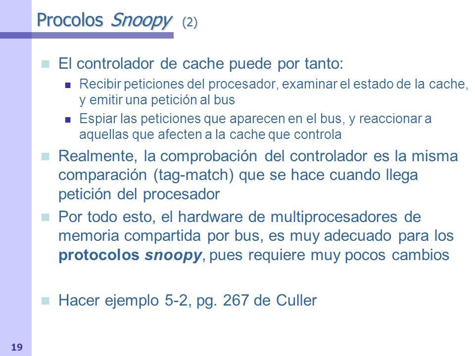 20 Procolos Snoopy (3) Uniprocesador: Protocolo de la cache: Algoritmo formado por máquinas de estado que cooperan.