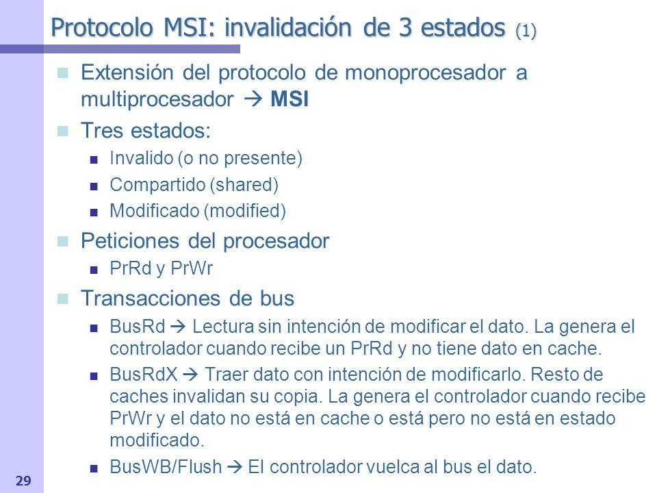 30 Protocolo MSI: invalidación de 3 estados (3) PrWr/BusRdX PrRd/BusRd M S I PrWr/ BusRdX PrRd / BusRdX/- BusRd/ BusRdX / Flush PrRd/ PrWr/ Replace / Flush BusRd/ Flush 1.