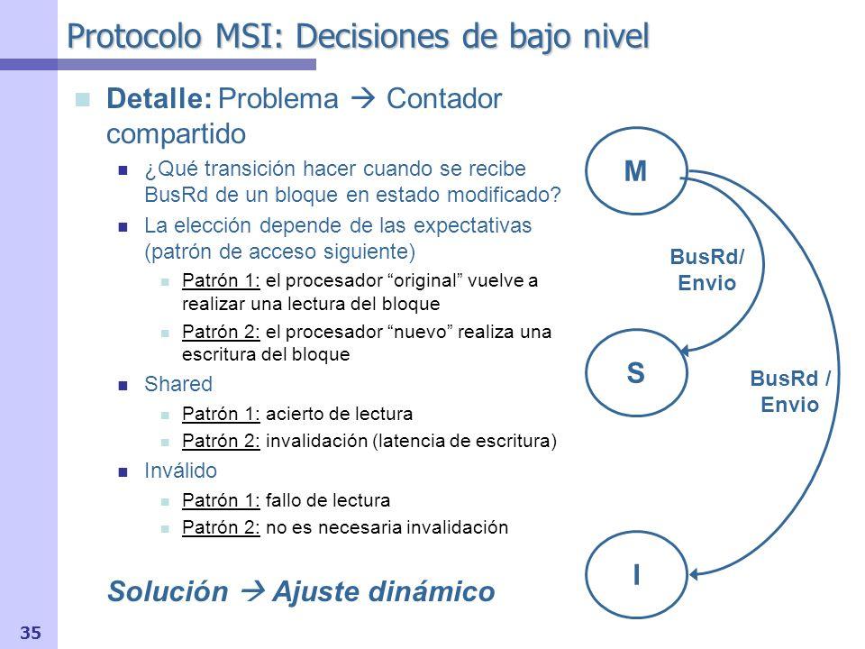 36 Problema Protocolo MSI El protocolo MSI no soporta bien Aplicaciones Secuenciales.
