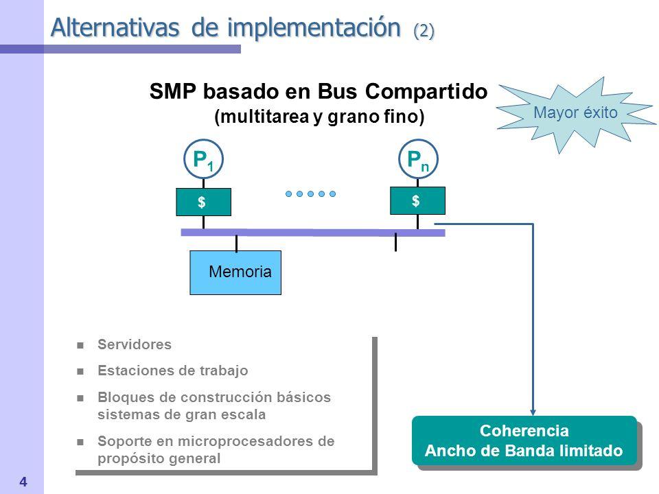 5 Modelo de programación Memoria compartida ( el más antiguo y extendido ) Todos los Pc pueden direccionar cualquier posición de memoria Las comunicaciones son implícitas por LOAD y STORE.