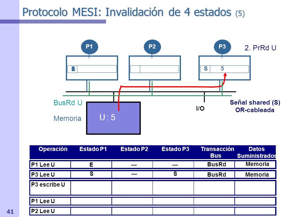 42 Protocolo MOESI: invalidación de 5 estados (1) Problema MESI/MSI Transacción Flush Además de transferir el bloque a la cache que lo solicita, se actualiza el contenido de la memoria Podría evitarse esta actualización Nuevo estado (O) Owned No es Exclusivo, existen otras copias Es Propietario, suministra los datos en caso de: BusRd B BusRdX B