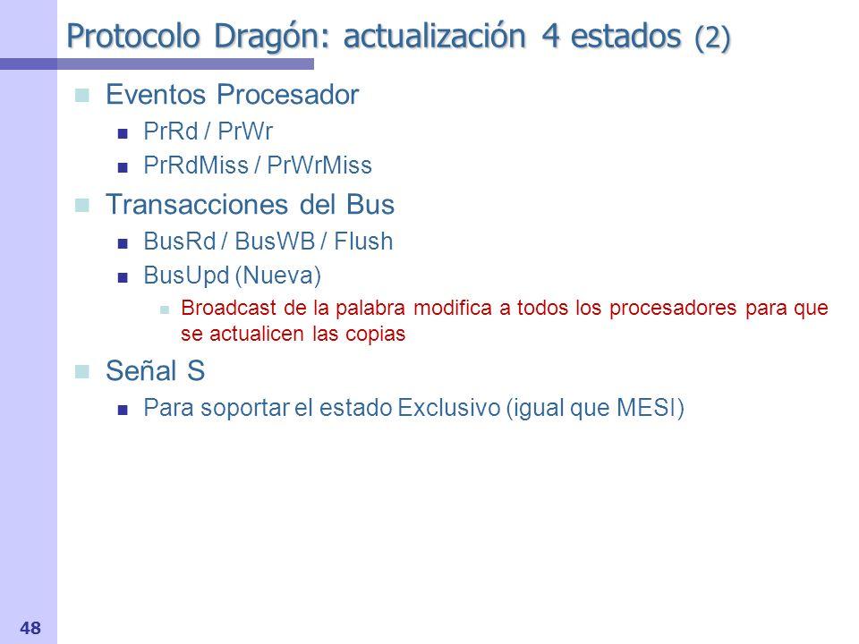 Protocolo Dragón: actualización 4 estados (3) 49 E MSM SC BusRd/ BusRd/Flush BusRd/ PrRdMiss (S) / BusRd PrRdMiss (S) / BusRd