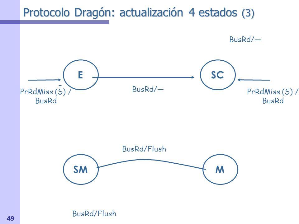 Protocolo Dragón: actualización 4 estados (4) 50 E MSM SC PrWr/ BusUpd(S) PrWr/BusUpd(S) PrWr/ PrWr/BusUpd(S) BusUpd/ Actualización BusUpd/ Actualización Broadcast de la palabra modifica a todos los procesadores para que se actualicen las caches relevantes PrWrMiss/ BusRd(S); BusUpd PrWrMiss/ BusRd(S);BusUpd