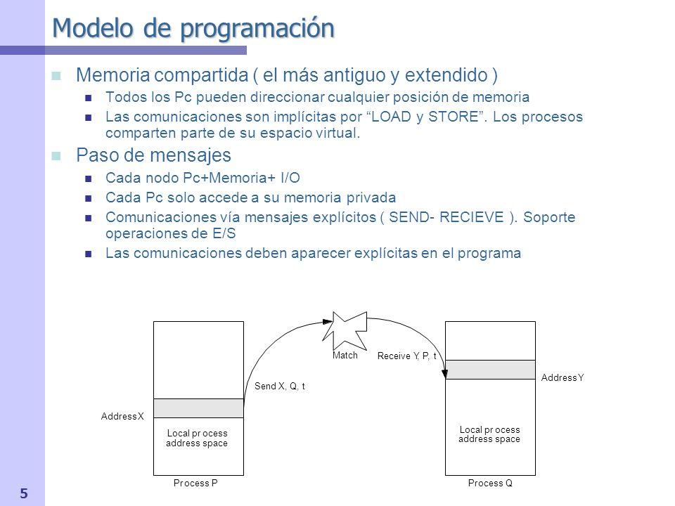 6 Jerarquía de memoria extendida CPU Jerarquía de Memoria Ocultar la latencia de los accesos Incrementar el Ancho de Banda Ocultar la latencia de los accesos Incrementar el Ancho de Banda Replicación: Problema de coherencia Replicación: Problema de coherencia Variables Compartidas