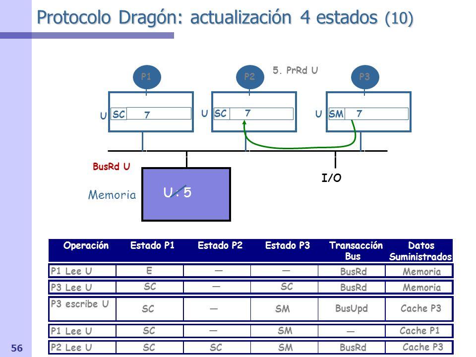 57 Invalidación vs Actualización (1) Patrón 1 for i = 1 to k P 1 (write, x); P 2 -P N-1 (read, x); end for I Patrón 2 for i = 1 to k for j = 1 to m P 1 (write, x); end for j P 2 (read, x); end for i una escritura antes de lectura varias escrituras antes de lectura