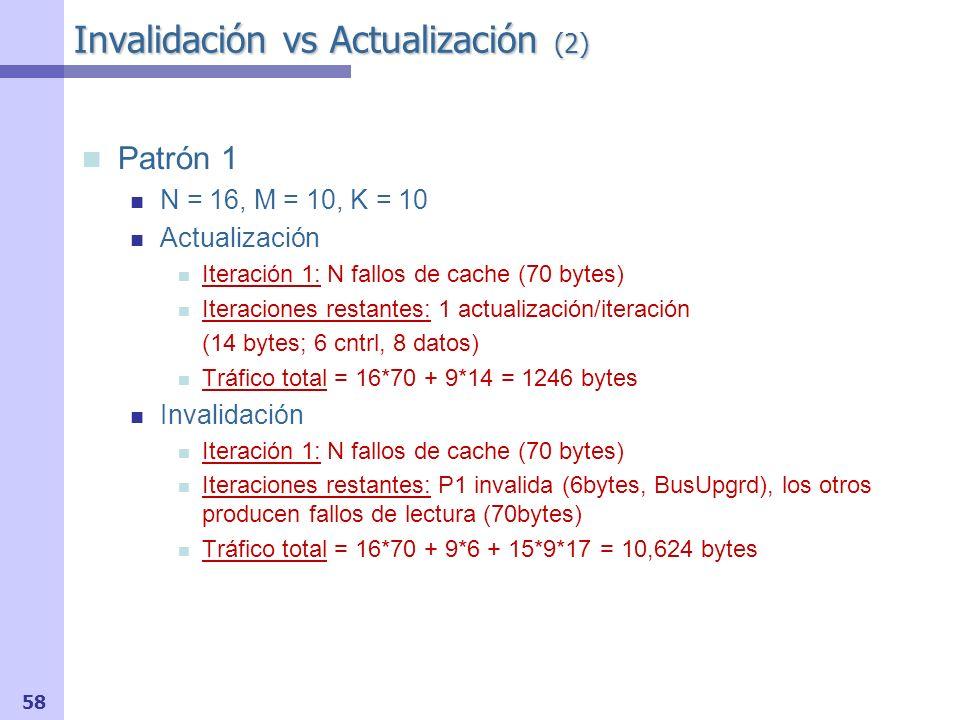 59 Invalidación vs Actualización (3) Patrón 2 N = 16, M = 10, K = 10 Actualización Iteración 1: 2 fallos de cache (70 bytes), M actualizaciones (14 bytes; 6 cntrl, 8 datos) Iteraciones restantes: M actualización/iteración Tráfico total = 2*70 + 10*14 = 1540 bytes Invalidación Iteración 1: 2 fallos de cache (70 bytes) Iteraciones restantes: P1 invalida (6bytes, BusUpgrd), P2 produce fallo de lectura (70bytes) Tráfico total = 2*70 + 9*(70+6) = 824 bytes