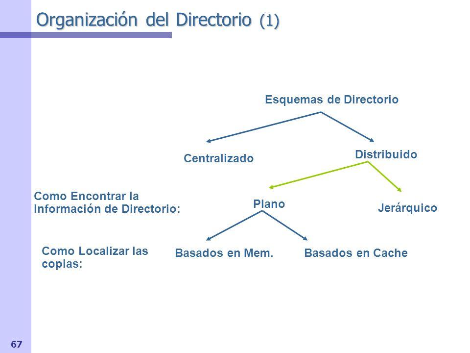 68 Organización del Directorio (2) Esquema Jerárquico Información en estructura de datos jerárquica Nodos de procesamiento Directorio (level-1) Directorio (level-2)