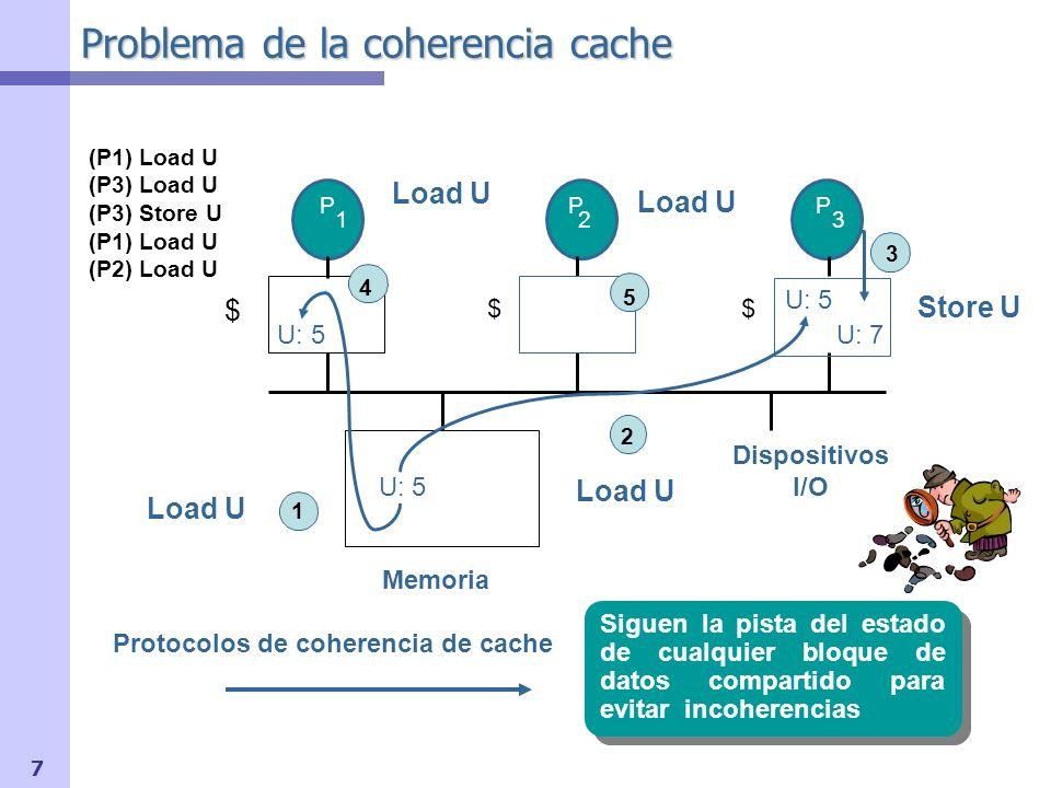 8 Soluciones de Grano Grueso (1) Problemas de coherencia en uniprocesadores Operaciones de E/S a través de dispositivos DMA: Salida de dato obsoleto (cache post-escritura) Entrada de dato que no tenga efecto (acierto de cache) MMu L2 DL1 Memoria DMA Controlador I/O