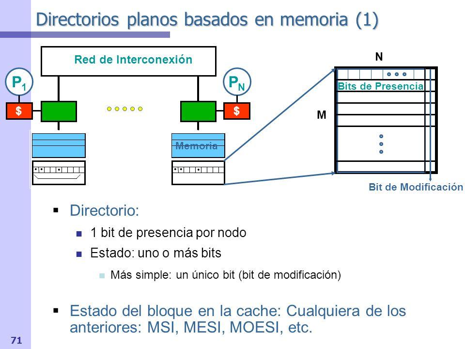 72 Directorios planos basados en memoria (2) Funcionamiento del protocolo: Supongamos: Estados en cache MSI, 1 nivel de cache, 1 procesador por nodo Nodo i: Fallo de lectura/escritura.