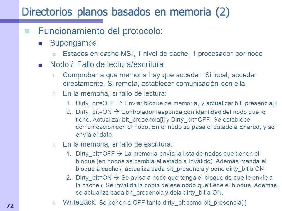 73 Directorios planos basados en memoria (3) Fallo de lectura sobre Bloque Shared Home Local RdRequest RdReply 1 2