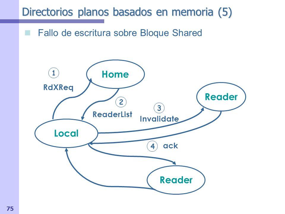 76 Directorios planos basados en memoria (6) Fallo de escritura sobre Bloque Modified Local Owner 2 RdXReq 1 Home 3 Transfer Owner Owner OwnerShip 4 4 HOP TRANSACTION Revision 4