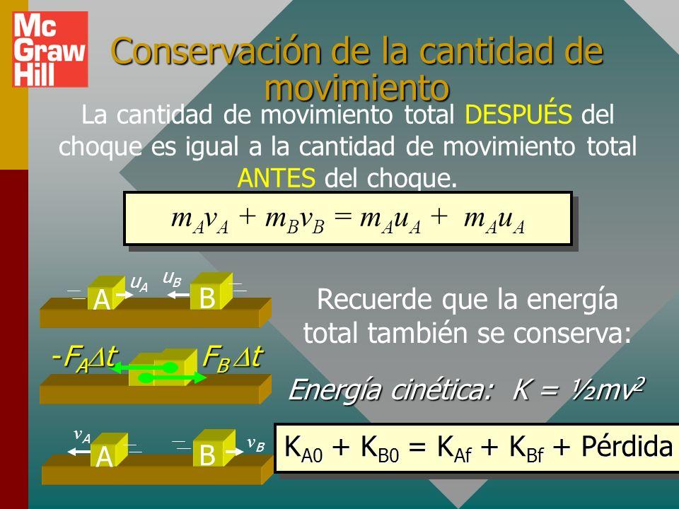 Impulso y cantidad de movimiento A B uAuA uBuB A B vAvA vBvB B -F A t F B t Opuesto pero igual F t F t = mv f – mv o F B t = -F A t Impulso = p m B v